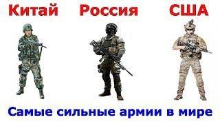 Сравнение самых сильных армий в мире