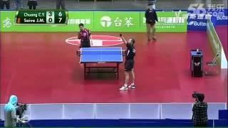 Самый смешной теннисный матч когда либо